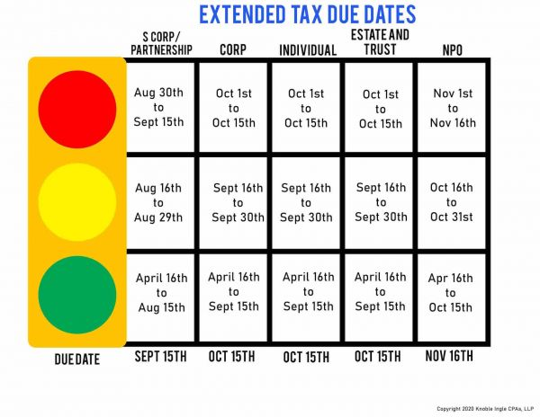 2020-extended-tax-due-dates